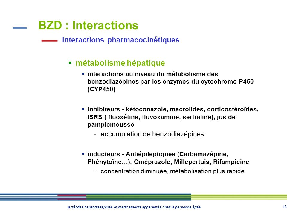 18 Arrêt des benzodiazépines et médicaments apparentés chez la personne âgée BZD : Interactions Interactions pharmacocinétiques métabolisme hépatique