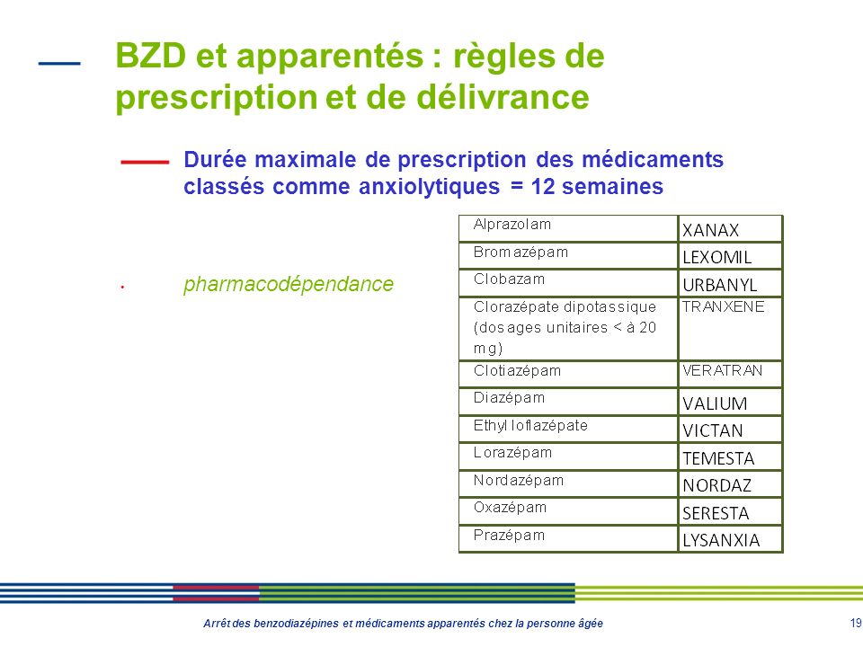 19 Arrêt des benzodiazépines et médicaments apparentés chez la personne âgée BZD et apparentés : règles de prescription et de délivrance Durée maximal