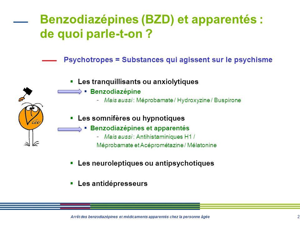 53 Arrêt des benzodiazépines et médicaments apparentés chez la personne âgée Critères avec un rapport bénéfice/risque défavorable et une efficacité discutable Antimicrobien 32Nitrofurantoïne Associations médicamenteuses 33Association de 2 ou plus de 2 psychotropes de la même classe pharmacothérapeutique : 2 ou plus de 2 benzodiazépines ou apparentés ; 2 ou plus de 2 neuroleptiques ; 2 ou plus de 2 antidépresseurs 34Association de médicaments ayant des propriétés anticholinergiques avec des anticholinestérasiques
