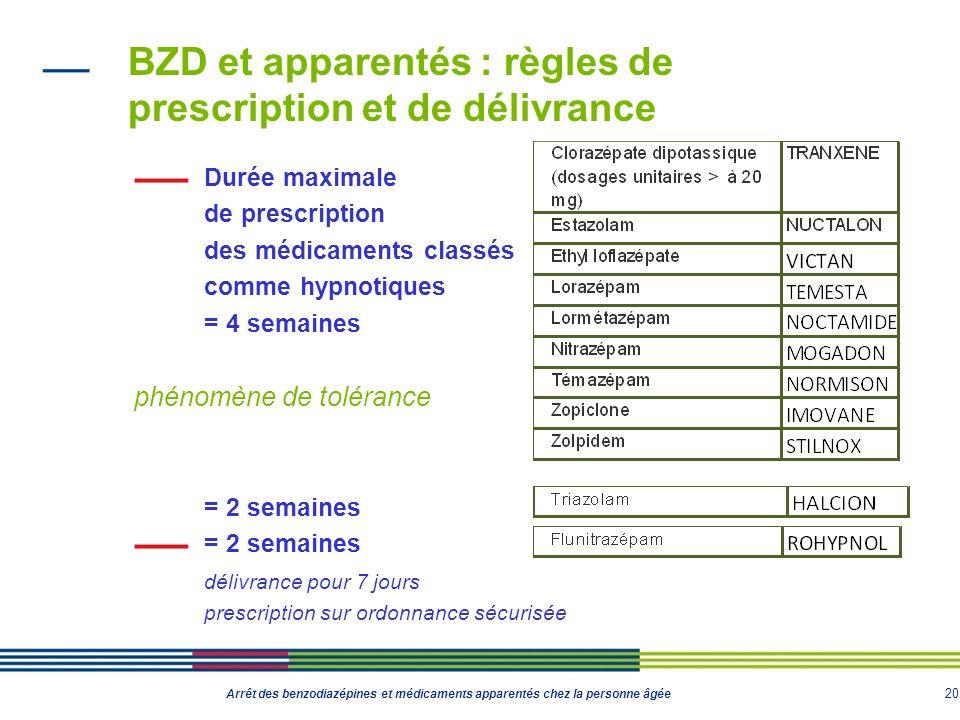 20 Arrêt des benzodiazépines et médicaments apparentés chez la personne âgée BZD et apparentés : règles de prescription et de délivrance Durée maximal