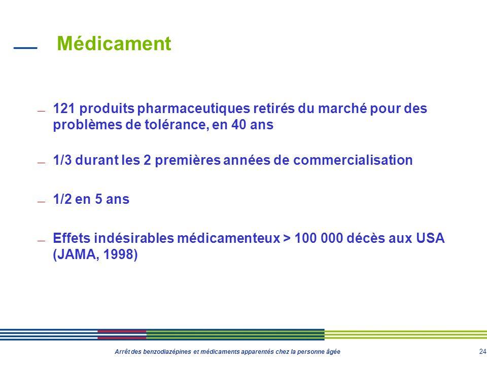 24 Arrêt des benzodiazépines et médicaments apparentés chez la personne âgée Médicament 121 produits pharmaceutiques retirés du marché pour des problè