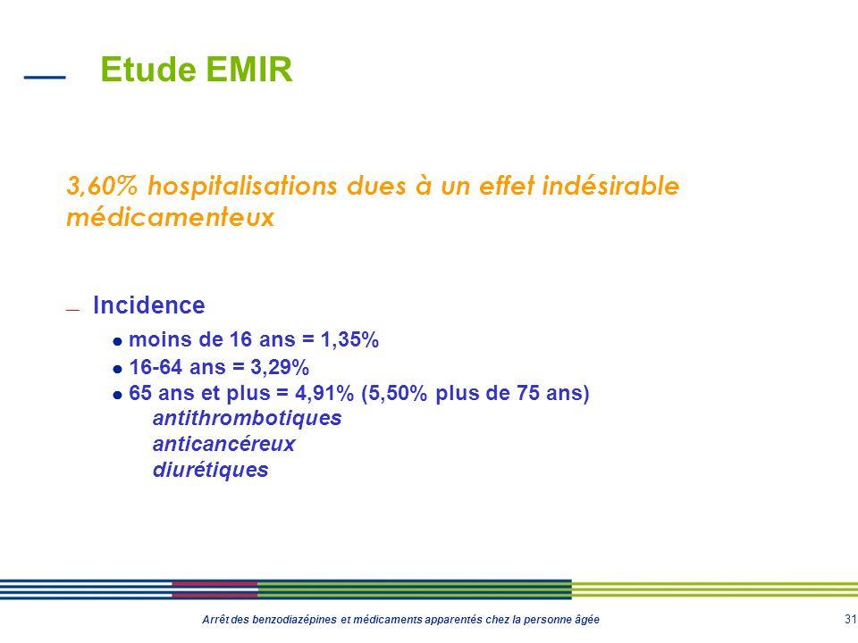31 Arrêt des benzodiazépines et médicaments apparentés chez la personne âgée Etude EMIR Incidence moins de 16 ans = 1,35% 16-64 ans = 3,29% 65 ans et