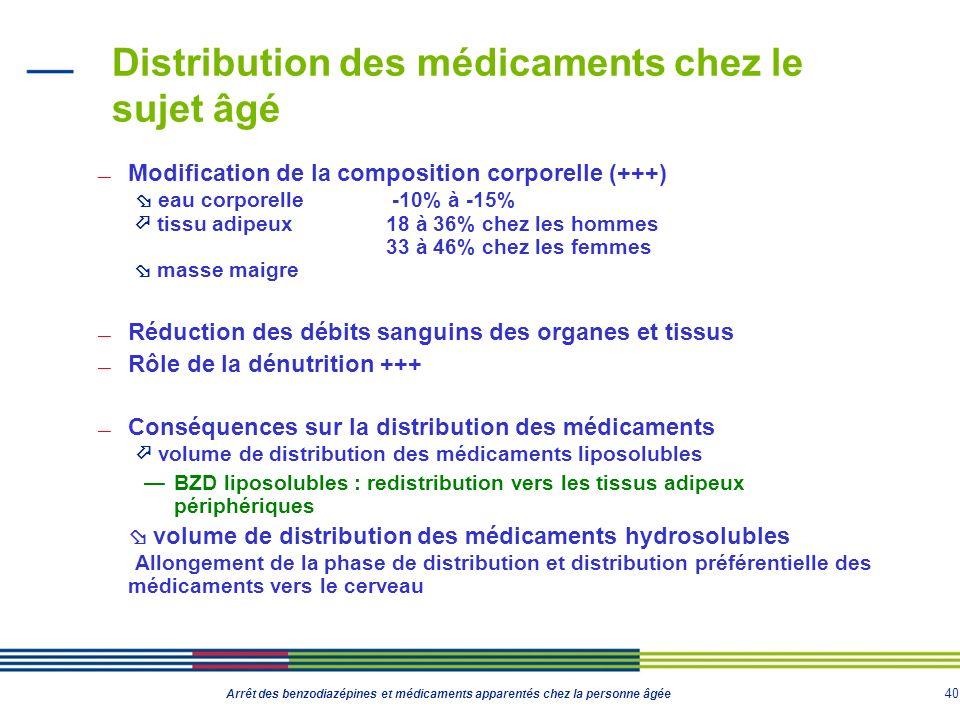 40 Arrêt des benzodiazépines et médicaments apparentés chez la personne âgée Distribution des médicaments chez le sujet âgé Modification de la composi