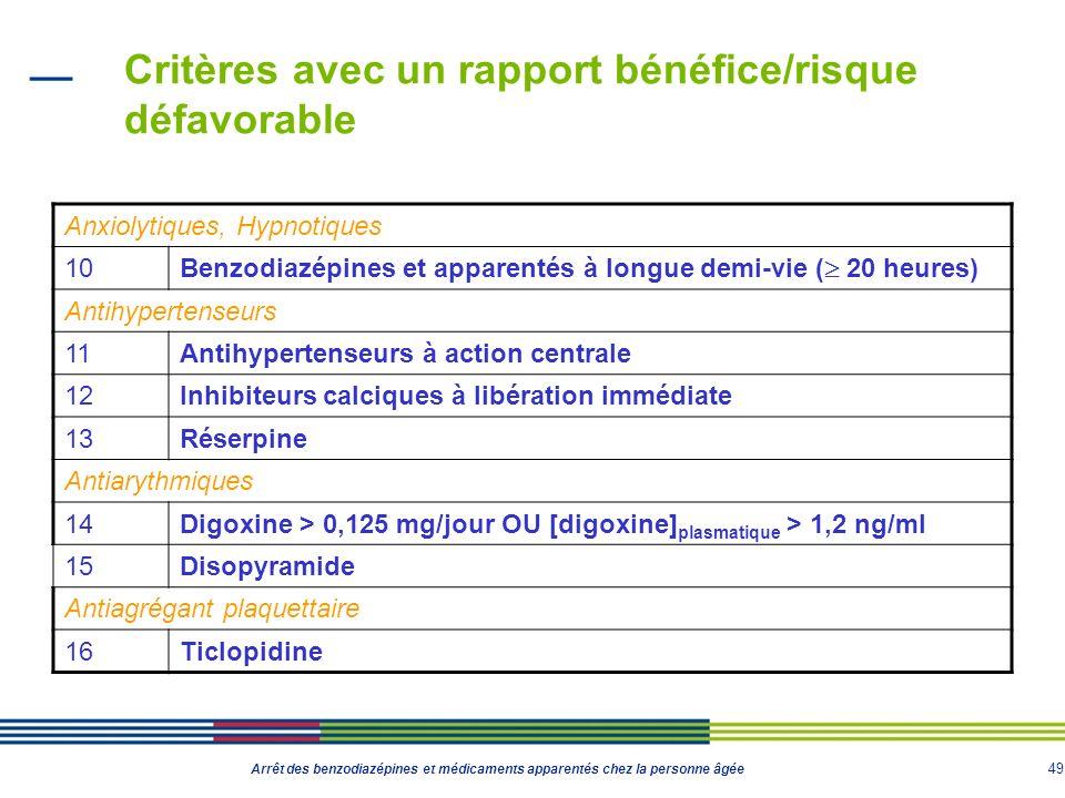 49 Arrêt des benzodiazépines et médicaments apparentés chez la personne âgée Critères avec un rapport bénéfice/risque défavorable Anxiolytiques, Hypno