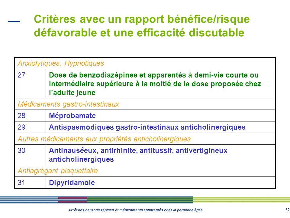 52 Arrêt des benzodiazépines et médicaments apparentés chez la personne âgée Critères avec un rapport bénéfice/risque défavorable et une efficacité di