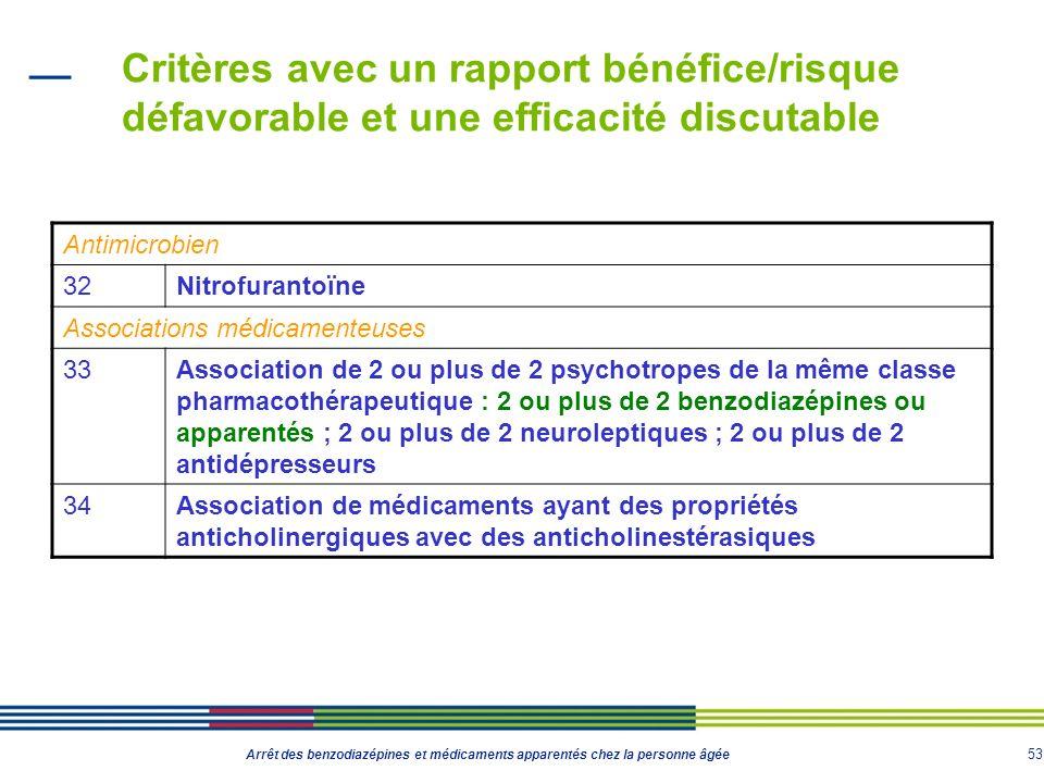 53 Arrêt des benzodiazépines et médicaments apparentés chez la personne âgée Critères avec un rapport bénéfice/risque défavorable et une efficacité di