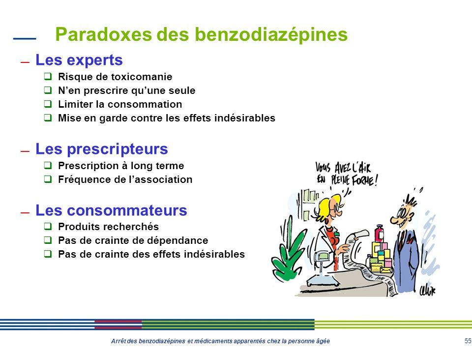55 Arrêt des benzodiazépines et médicaments apparentés chez la personne âgée Paradoxes des benzodiazépines Les experts Risque de toxicomanie Nen presc