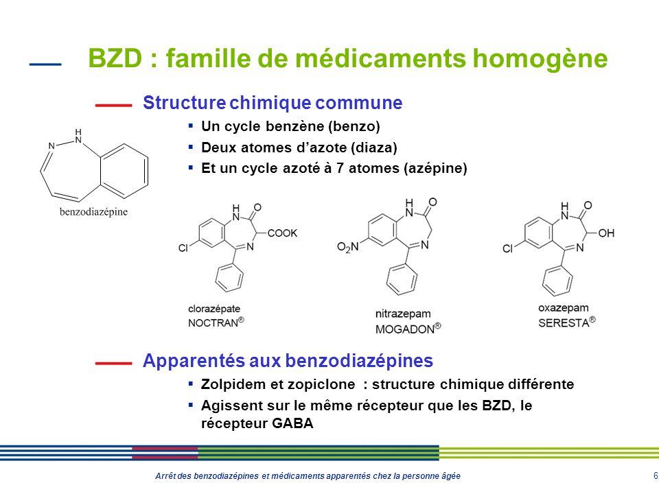 7 Arrêt des benzodiazépines et médicaments apparentés chez la personne âgée BZD : famille de médicaments homogène Mécanisme d action unique »Liaison au récepteur GABA-A »Complexe multiprotéique établissant un canal Cl- »Favorisent laction du GABA (neurotransmetteur inhibiteur) »Hyperpolarisation cellulaire Des propriétés communes sédatives anxiolytiques myorelaxantes anticonvulsivantes amnésiantes