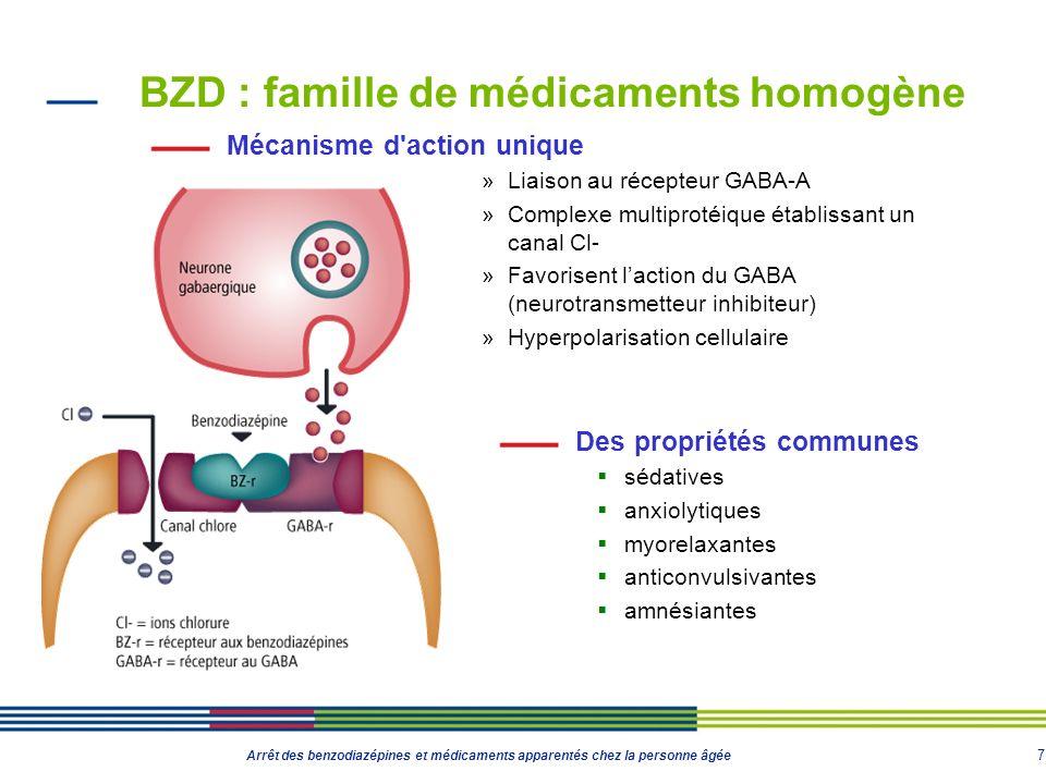 8 Arrêt des benzodiazépines et médicaments apparentés chez la personne âgée BZD : des différences Pharmacodynamiques effet dominant, par exemple un effet Anticonvulsivant / Anxiolytique / Hypnotique / Myorelaxant Benzodiazépines anxiolytiques Benzodiazépines hypnotiques Favorisent l endormissement Prolongent la durée du sommeil Pharmacocinétiques rapidité et durée d action Indications préférentielles Caractéristiques les plus importantes dans le choix dune benzodiazépine