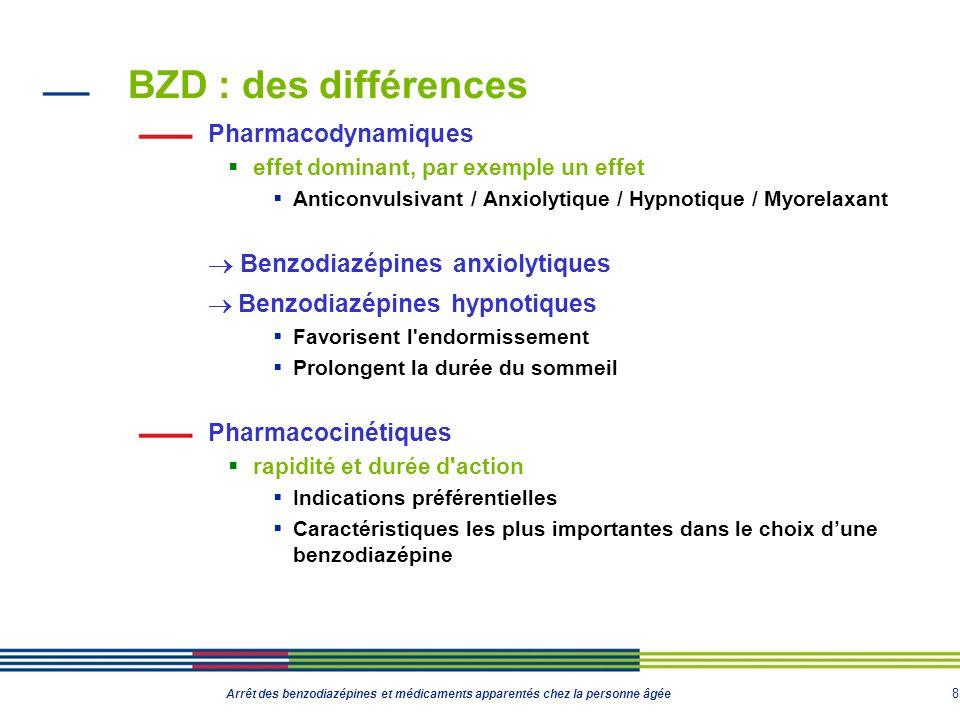 9 Arrêt des benzodiazépines et médicaments apparentés chez la personne âgée Paramètres pharmacocinétiques BZD Métabolisme hépatique Élimination surtout rénale BZD Médicaments liposolubles