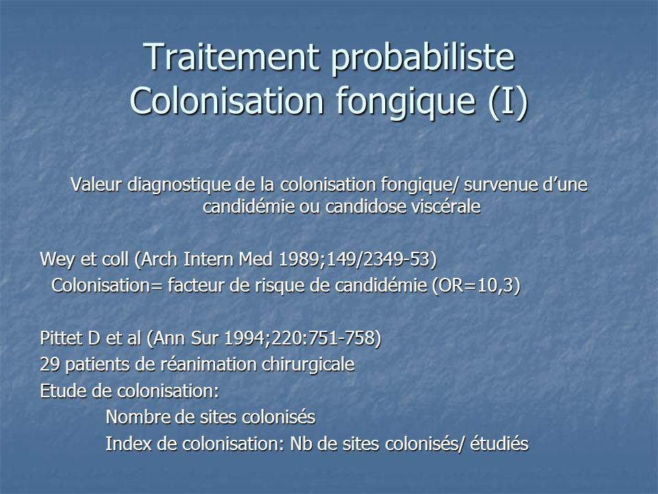 Traitement probabiliste Colonisation fongique (I) Valeur diagnostique de la colonisation fongique/ survenue dune candidémie ou candidose viscérale Wey