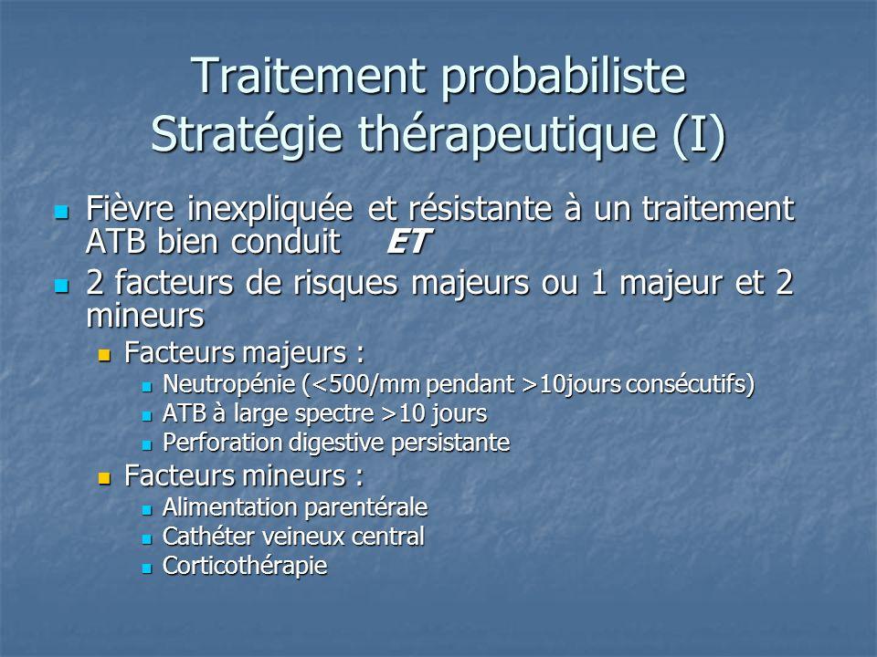 Traitement probabiliste Stratégie thérapeutique (I) Fièvre inexpliquée et résistante à un traitement ATB bien conduit ET Fièvre inexpliquée et résista