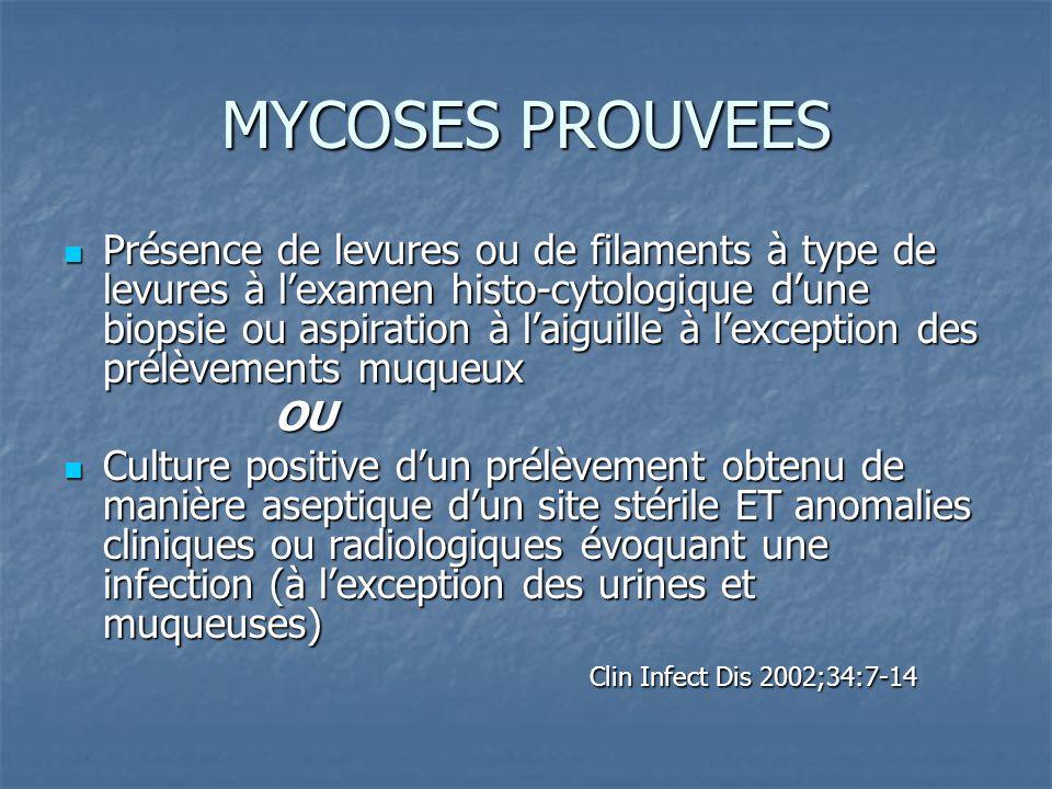 MYCOSES PROUVEES Présence de levures ou de filaments à type de levures à lexamen histo-cytologique dune biopsie ou aspiration à laiguille à lexception