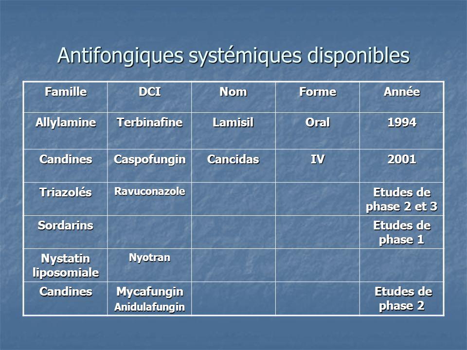 Antifongiques systémiques disponibles FamilleDCINomFormeAnnée AllylamineTerbinafineLamisilOral1994 CandinesCaspofunginCancidasIV2001 TriazolésRavucona