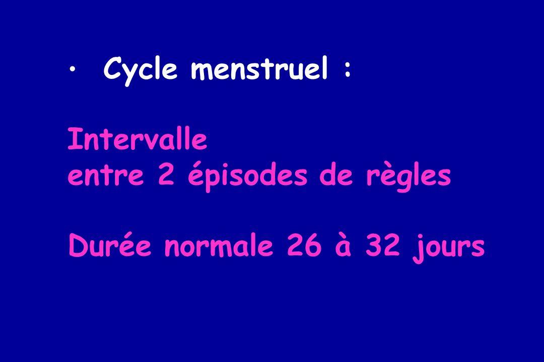 Cycle menstruel : Intervalle entre 2 épisodes de règles Durée normale 26 à 32 jours