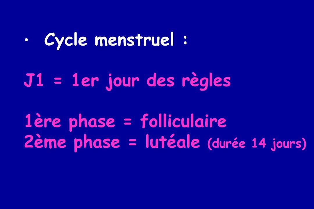 Cycle menstruel : J1 = 1er jour des règles 1ère phase = folliculaire 2ème phase = lutéale (durée 14 jours)