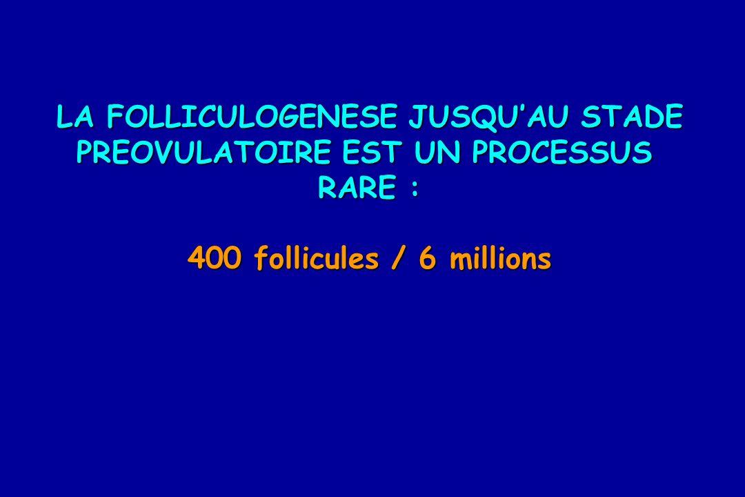 LA FOLLICULOGENESE JUSQUAU STADE PREOVULATOIRE EST UN PROCESSUS RARE : 400 follicules / 6 millions
