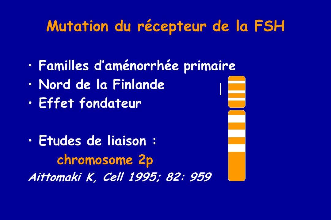 Mutation du récepteur de la FSH Familles daménorrhée primaire Nord de la Finlande Effet fondateur Etudes de liaison : chromosome 2p Aittomaki K, Cell
