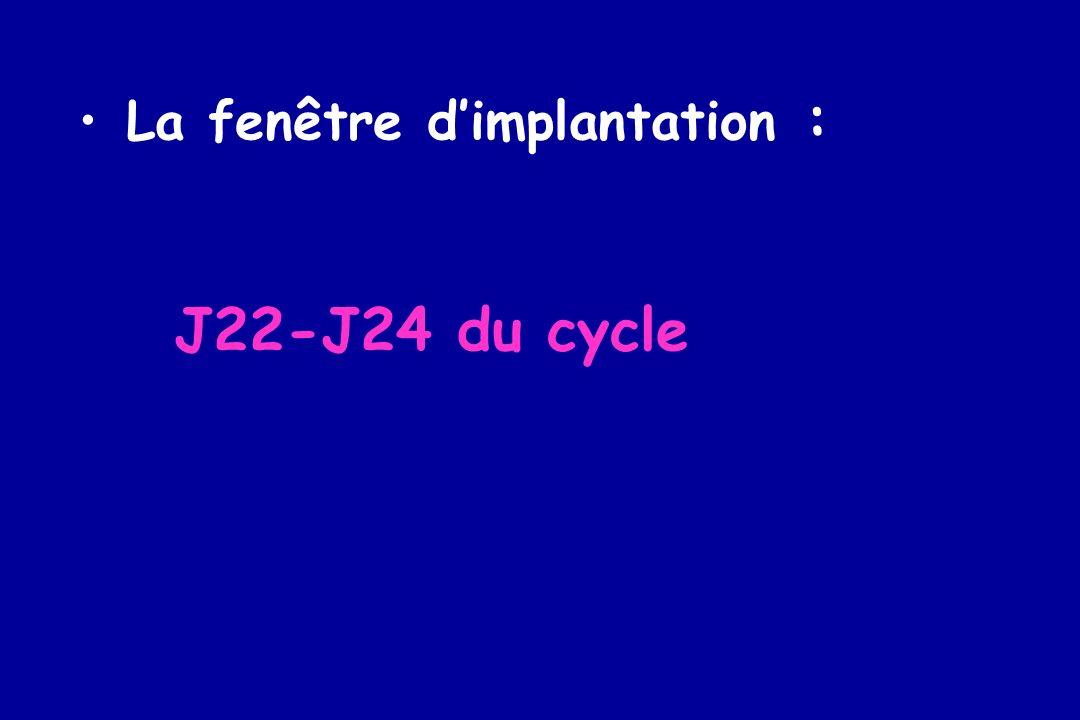 La fenêtre dimplantation : J22-J24 du cycle