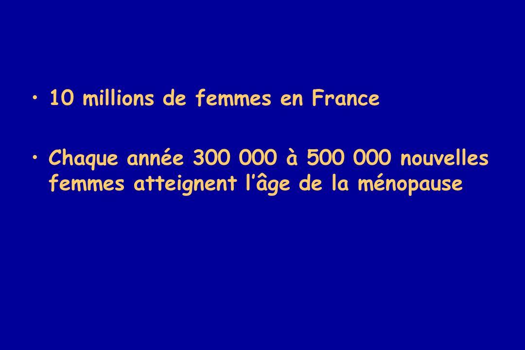 10 millions de femmes en France Chaque année 300 000 à 500 000 nouvelles femmes atteignent lâge de la ménopause