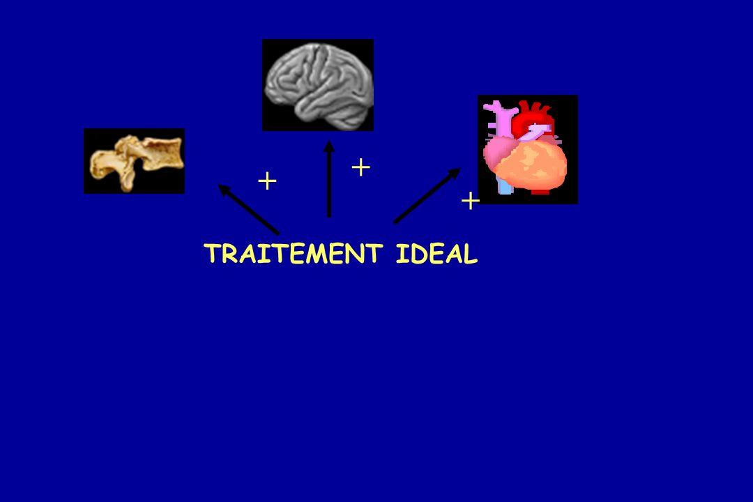 TRAITEMENT IDEAL + + +