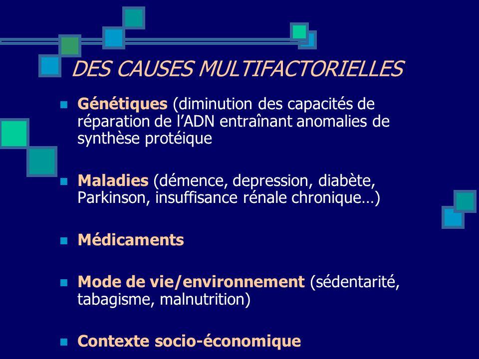 Génétiques (diminution des capacités de réparation de lADN entraînant anomalies de synthèse protéique Maladies (démence, depression, diabète, Parkinso