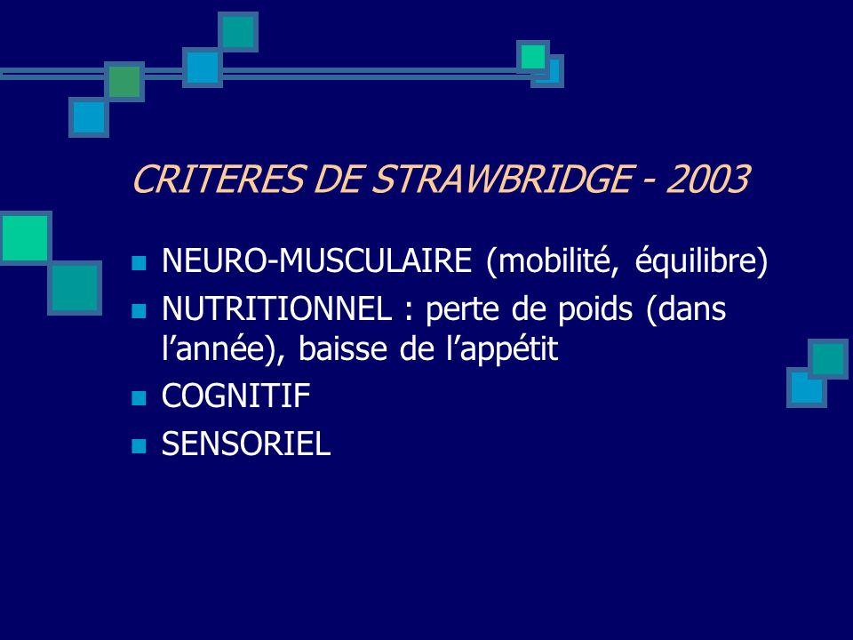 NEURO-MUSCULAIRE (mobilité, équilibre) NUTRITIONNEL : perte de poids (dans lannée), baisse de lappétit COGNITIF SENSORIEL CRITERES DE STRAWBRIDGE - 20