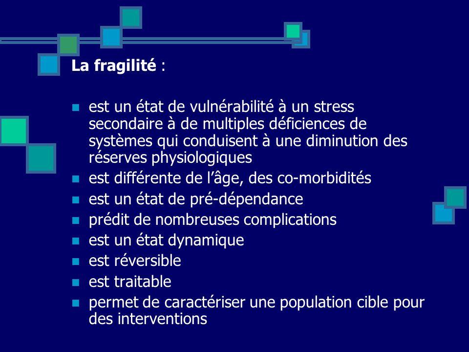 La fragilité : est un état de vulnérabilité à un stress secondaire à de multiples déficiences de systèmes qui conduisent à une diminution des réserves