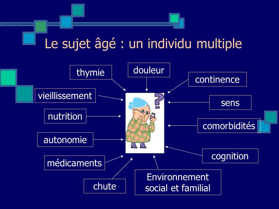 Le sujet âgé : un individu multiple thymie douleur vieillissement nutrition autonomie médicaments chute Environnement social et familial cognition com