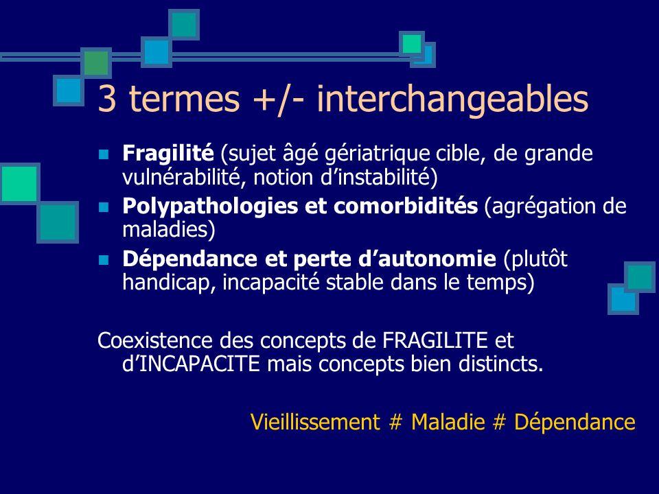 3 termes +/- interchangeables Fragilité (sujet âgé gériatrique cible, de grande vulnérabilité, notion dinstabilité) Polypathologies et comorbidités (a
