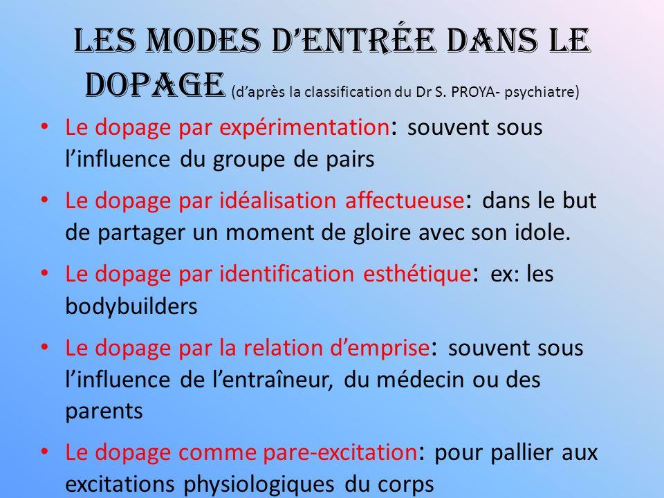 Les modes dentrée dans le dopage (daprès la classification du Dr S. PROYA- psychiatre) Le dopage par expérimentation : souvent sous linfluence du grou