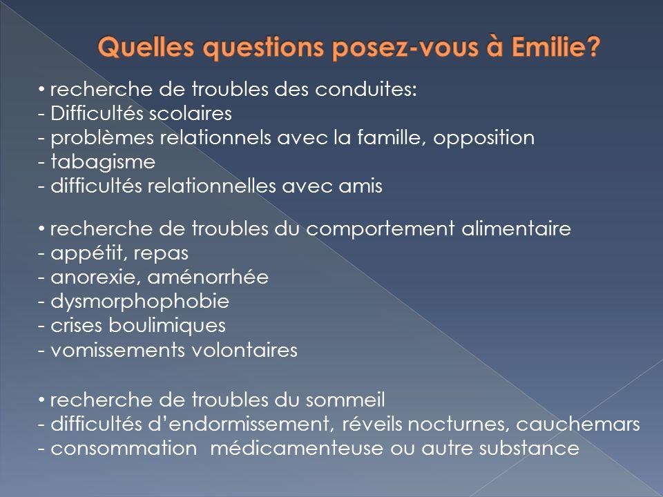 recherche de troubles des conduites: - Difficultés scolaires - problèmes relationnels avec la famille, opposition - tabagisme - difficultés relationne