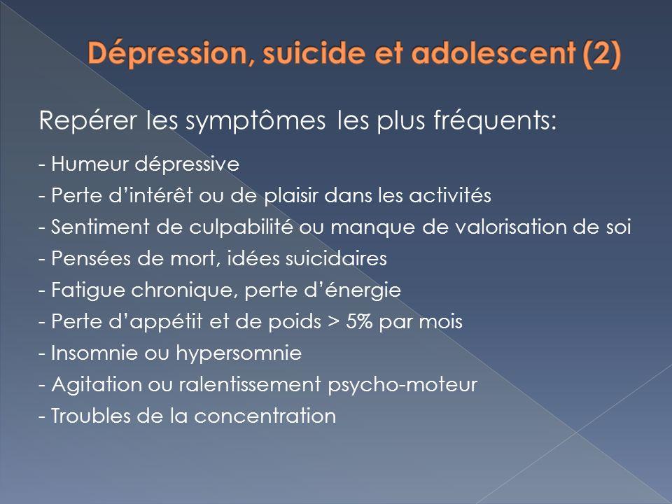 Repérer les symptômes les plus fréquents: - Humeur dépressive - Perte dintérêt ou de plaisir dans les activités - Sentiment de culpabilité ou manque d