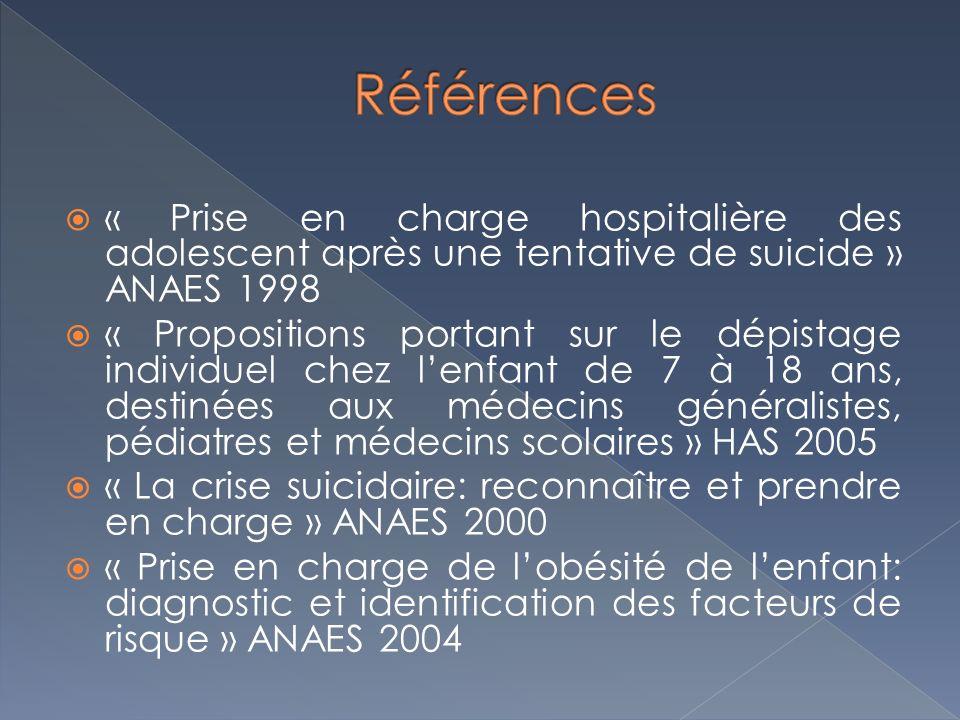 « Prise en charge hospitalière des adolescent après une tentative de suicide » ANAES 1998 « Propositions portant sur le dépistage individuel chez lenf
