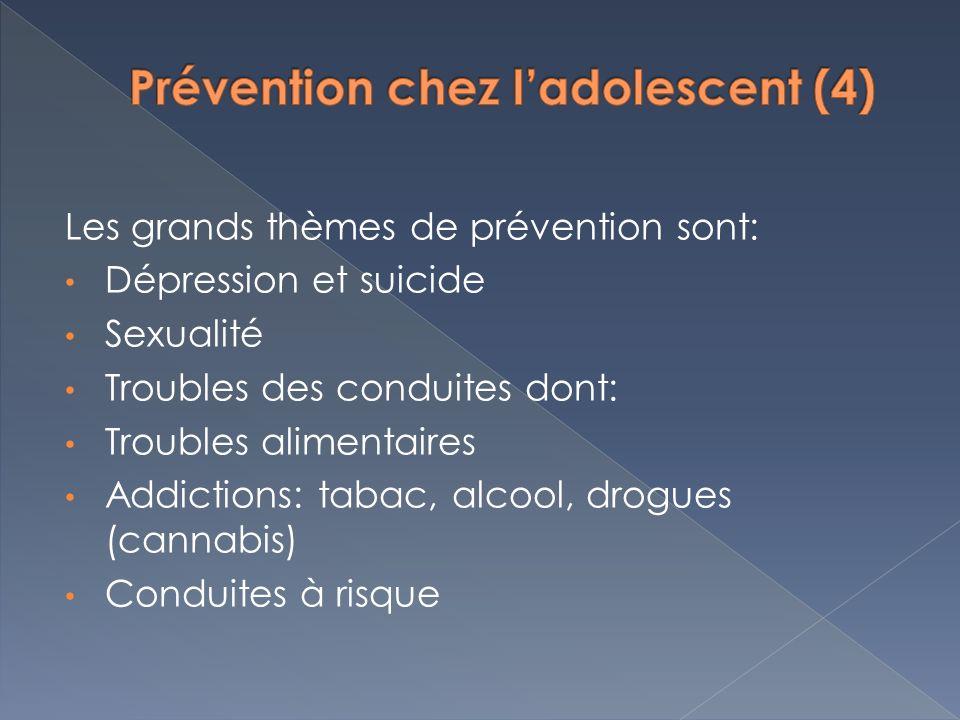 Les grands thèmes de prévention sont: Dépression et suicide Sexualité Troubles des conduites dont: Troubles alimentaires Addictions: tabac, alcool, dr
