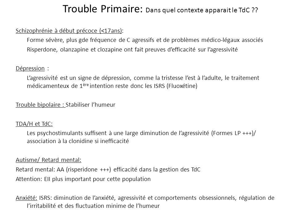 Trouble Primaire: Dans quel contexte apparait le TdC ?? Schizophrénie à début précoce (<17ans): Forme sévère, plus gde fréquence de C agressifs et de
