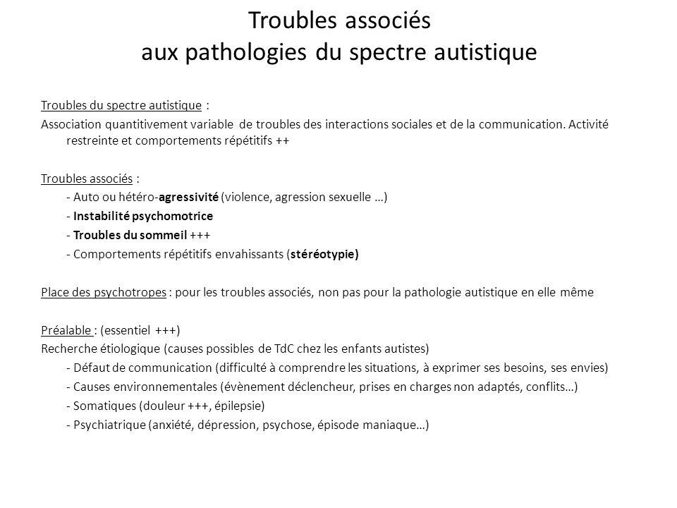 Troubles associés aux pathologies du spectre autistique Troubles du spectre autistique : Association quantitivement variable de troubles des interacti