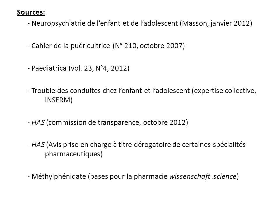 Sources: - Neuropsychiatrie de lenfant et de ladolescent (Masson, janvier 2012) - Cahier de la puéricultrice (N° 210, octobre 2007) - Paediatrica (vol