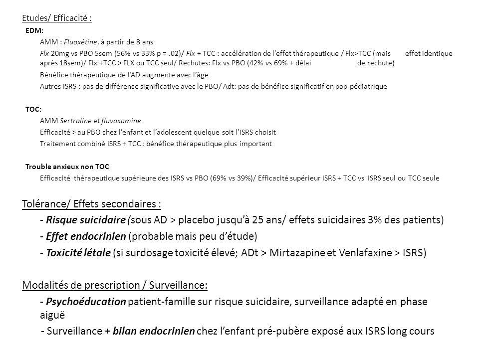 Etudes/ Efficacité : EDM: AMM : Fluoxétine, à partir de 8 ans Flx 20mg vs PBO 5sem (56% vs 33% p =.02)/ Flx + TCC : accélération de leffet thérapeutiq