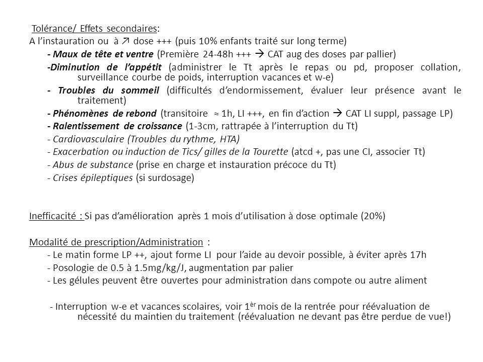 Les antipsychotiques Indications : Spectre schizophrénique, trouble de lhumeur (phase maniaque), troubles du comportement, TOC Efficacité : - Troubles bipolaires - Troubles du comportement - Troubles du spectre de la schizophrénie AMM : aripiprazole et amisulpride dès 15ans, clozapine dès 16ans, olanzapine et risperidone (dès 18ans) FDA : autorisation de laripiprazole, risperidone et olanzapine de 13 à 17 ans AP1 : AP1 >APSG (72% vs 55%) (Etude ancienne, p ??) APSG : Nouvelles études APSG non > au AP1 / Mais efficacité APSG > PBO