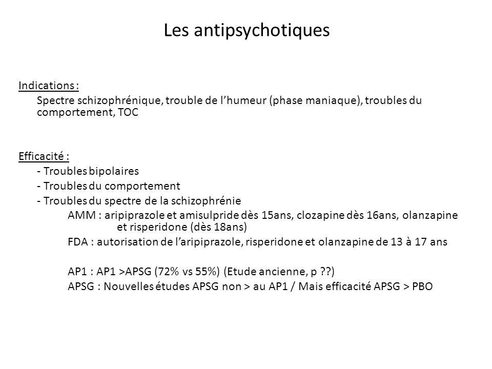 Tolérance APSG : Sédation +++ (RR 4,5 x > enfant, 1,9 x > ado) (Leponex ++) / Asthénie ++ Prise de poids (RR 4,3 x> enfant, 3,2 x > ado) pour tous les APSG (> PBO) (Olanzapine > clozapine > risperidone > aripiprazole)/ Mécanisme ( act physique, sensation satiété, appétit) Syndrome métabolique, dyskinésie tardives, hyperprolactinémie, ostéoporose précoce + Autres EII communs aux adultes CAT : - Mise en place systématique de mesure de prévention inspirée du programme national nutrition santé (mangerbouger.fr) - Proposer une supplémentation en vitamine D (pour les sujets présentant des tbles sévères avec Tt AP) - Penser que les effets EII sont doses dépendants (ajustement posologique) - Eviter polymédication, conso subs toxiques
