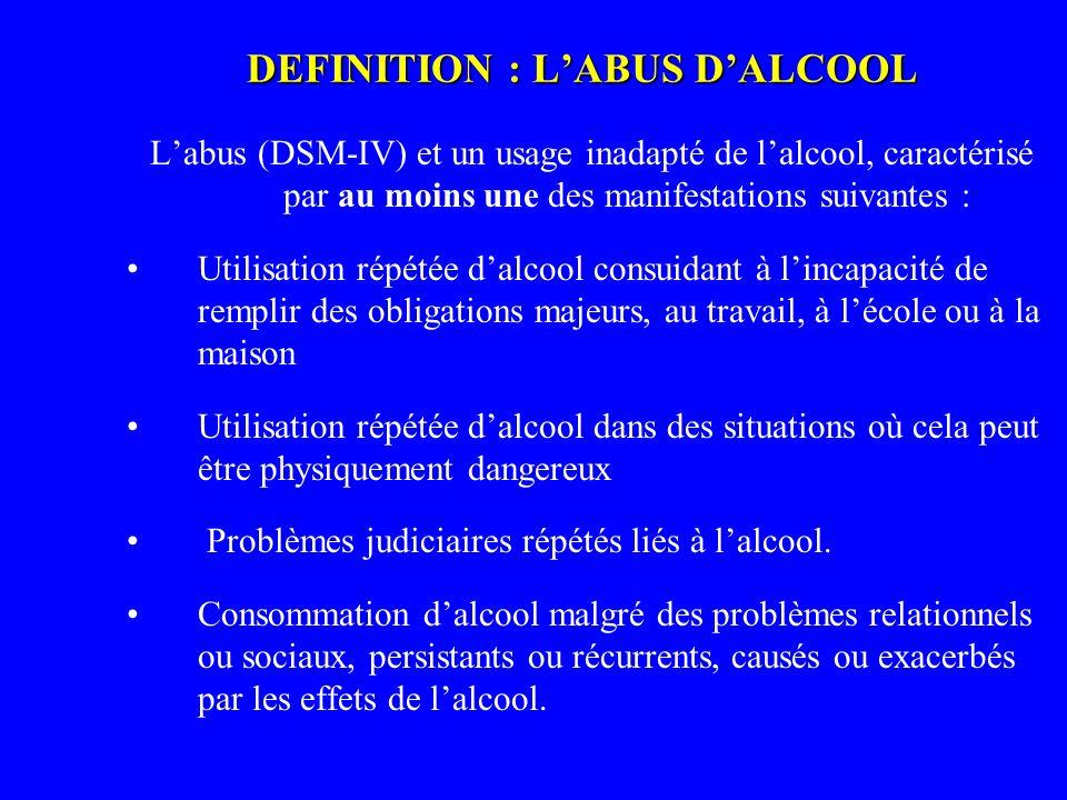 DEFINITION : LABUS DALCOOL Labus (DSM-IV) et un usage inadapté de lalcool, caractérisé par au moins une des manifestations suivantes : Utilisation rép