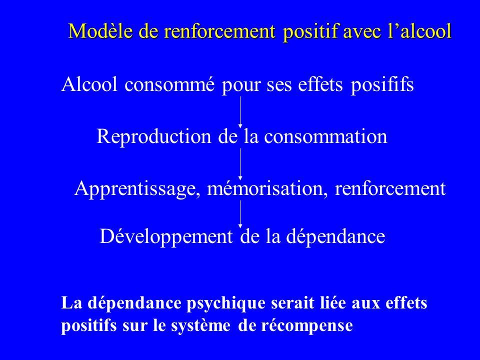 Modèle de renforcement positif avec lalcool Alcool consommé pour ses effets posififs Reproduction de la consommation Apprentissage, mémorisation, renf