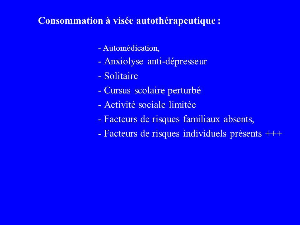 Consommation à visée autothérapeutique : - Automédication, - Anxiolyse anti-dépresseur - Solitaire - Cursus scolaire perturbé - Activité sociale limit