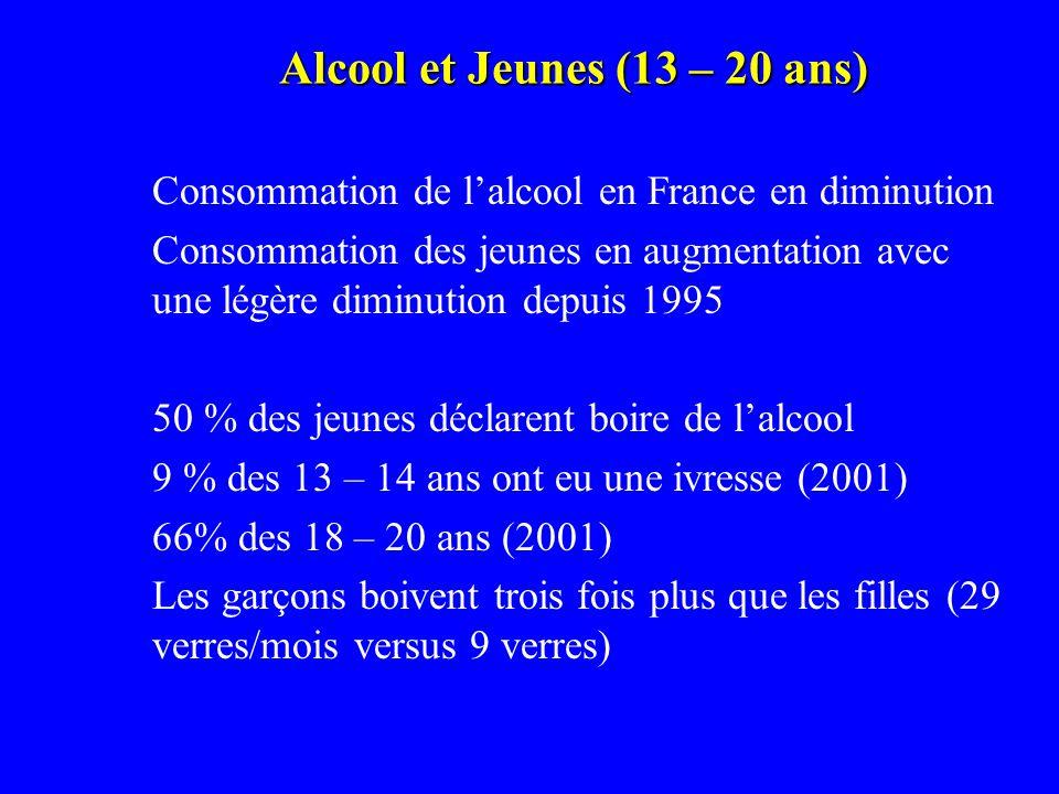 Consommation de lalcool en France en diminution Consommation des jeunes en augmentation avec une légère diminution depuis 1995 50 % des jeunes déclare