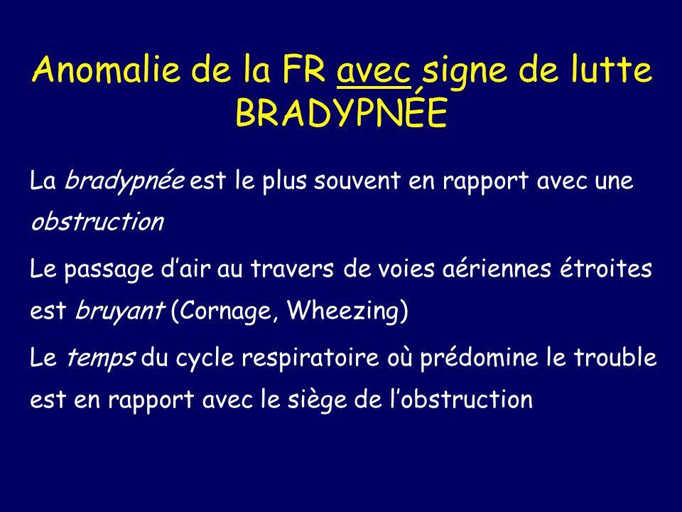 Anomalie de la FR avec signe de lutte BRADYPNÉE La bradypnée est le plus souvent en rapport avec une obstruction Le passage dair au travers de voies a