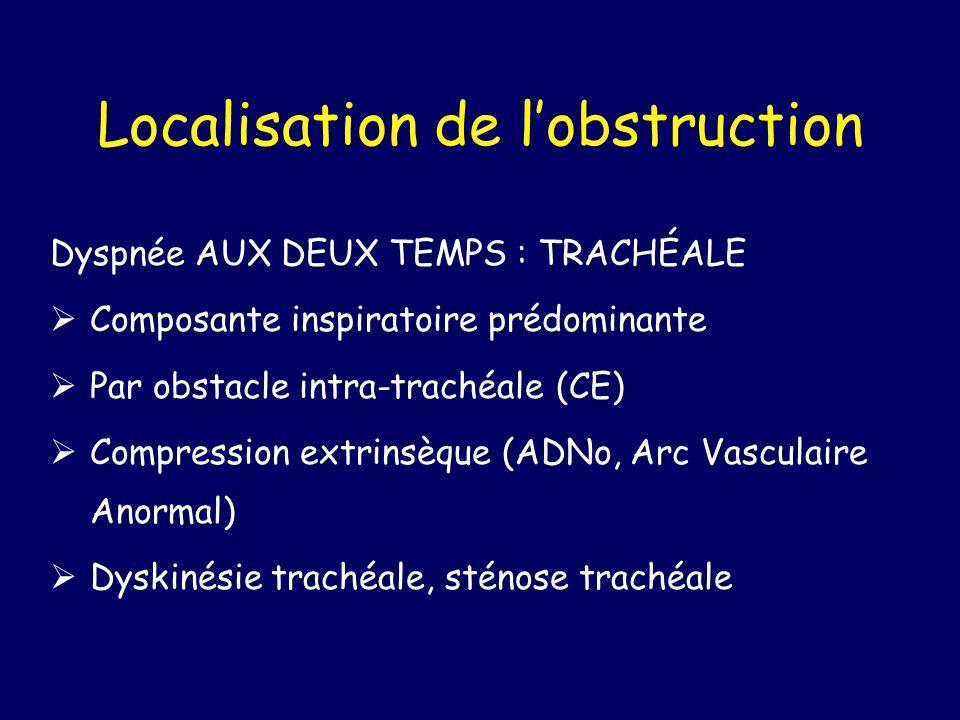 Localisation de lobstruction Dyspnée AUX DEUX TEMPS : TRACHÉALE Composante inspiratoire prédominante Par obstacle intra-trachéale (CE) Compression ext