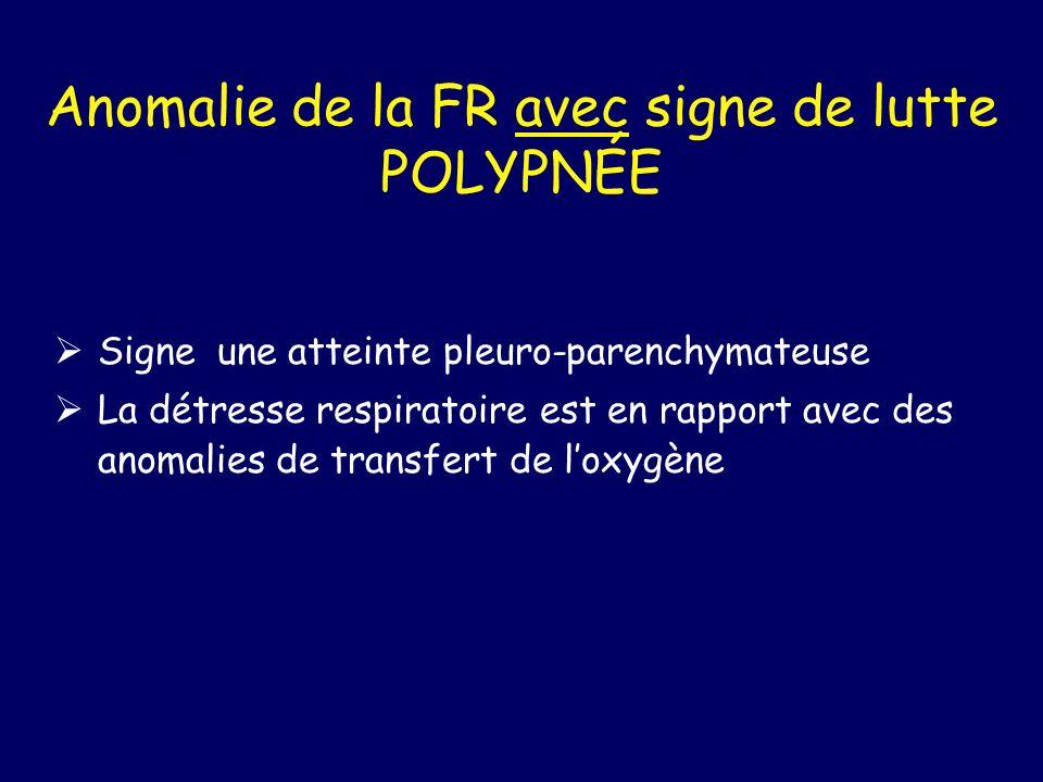 Anomalie de la FR avec signe de lutte POLYPNÉE Signe une atteinte pleuro-parenchymateuse La détresse respiratoire est en rapport avec des anomalies de