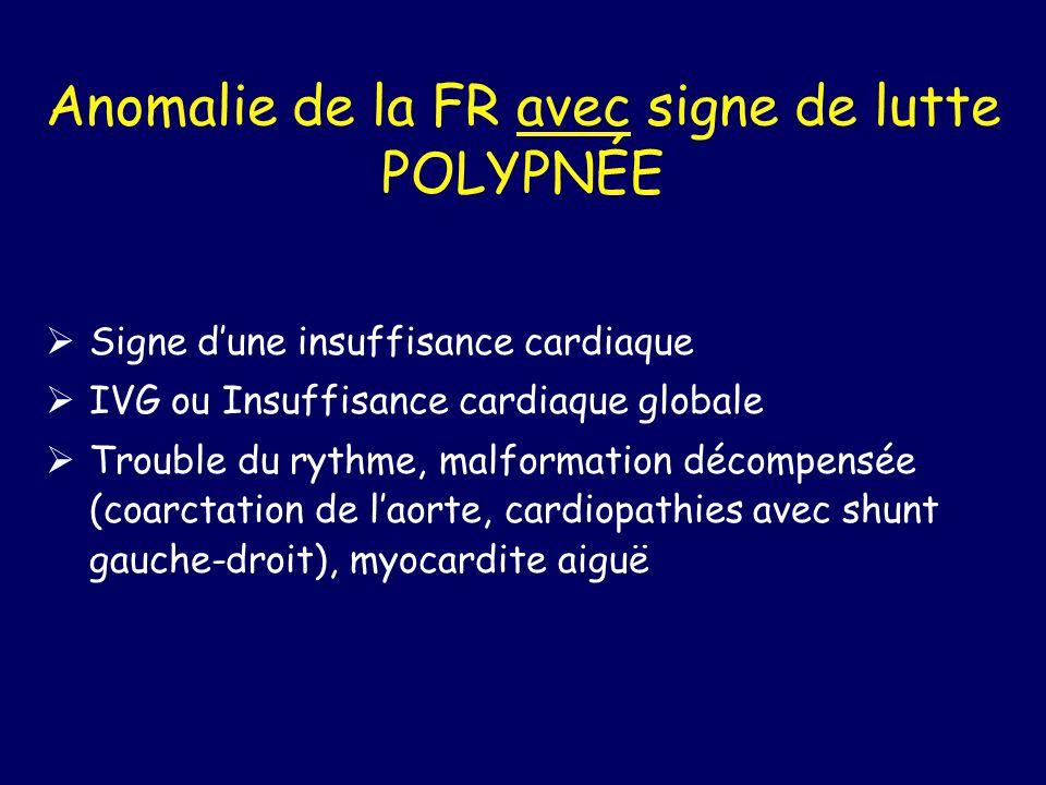 Anomalie de la FR avec signe de lutte POLYPNÉE Signe dune insuffisance cardiaque IVG ou Insuffisance cardiaque globale Trouble du rythme, malformation