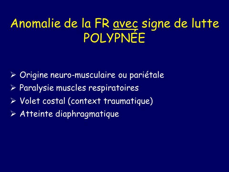 Anomalie de la FR avec signe de lutte POLYPNÉE Origine neuro-musculaire ou pariétale Paralysie muscles respiratoires Volet costal (context traumatique